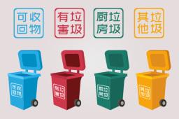 山东年内16市启动城市生活垃圾分类