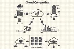 华胜天成:参与了《信息技术 云计算 云服务计量元素与计费模式》的起草编写